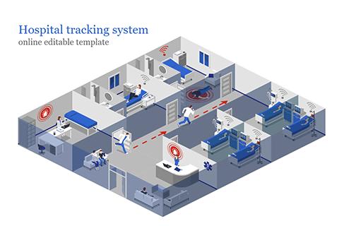 Hospital Tracking System