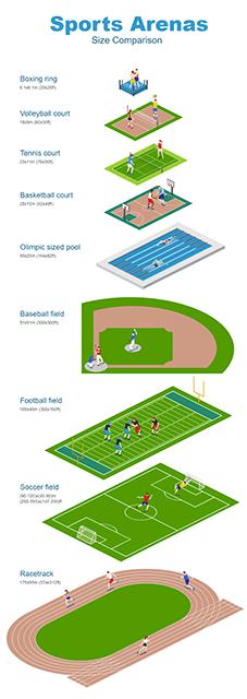 Sports Arenas Infographics