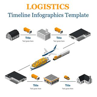 Logistics Timeline Template