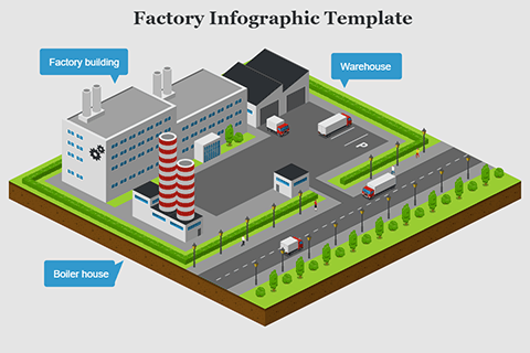 Factory Infographic
