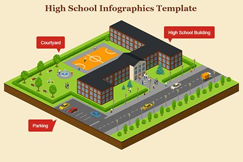 High School Infographics