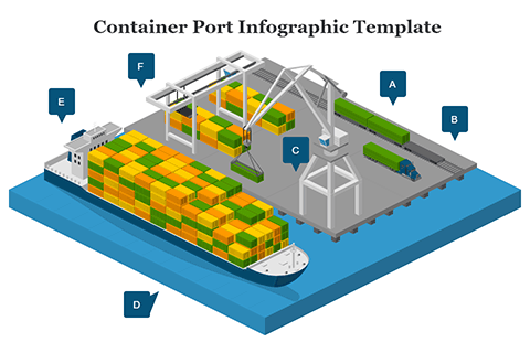 Container Port Infographic Template