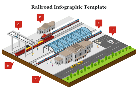 Railroad Infographic Template