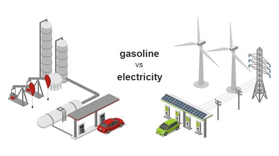 Gasoline vs Electricity