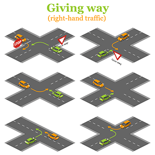 Giving way - right hand