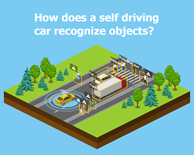 How Self Driving Car Recognize Objects