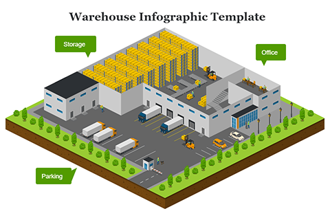 Warehouse Infographic Template