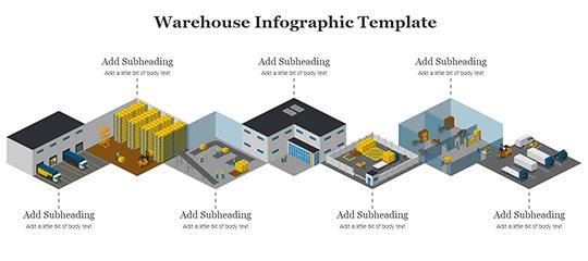 Warehouse Infographic