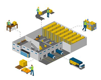 Inside the Warehouse - Internals