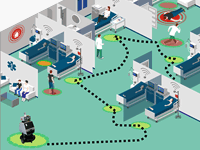Illustration of the caregiving robot in a hospital scenario. The main task of the robot is to distribute medicines to patients who are admitted to the hospital. The robot takes emergency situations that could happen into account and people requiring special assistance, while navigating.